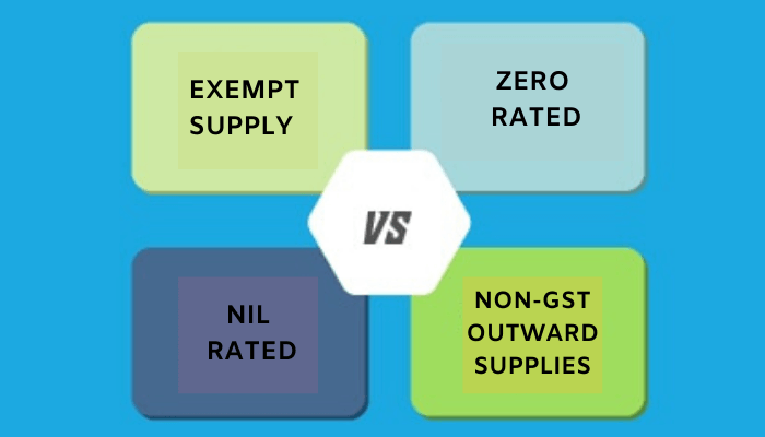 Exempt, Nil rated, Zero Rated, and Non-GST Outward Supplies