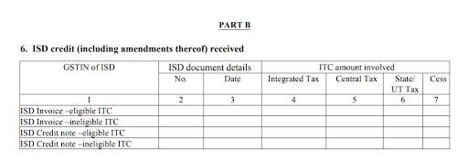 GSTR 2A Return Filing Process Step 6